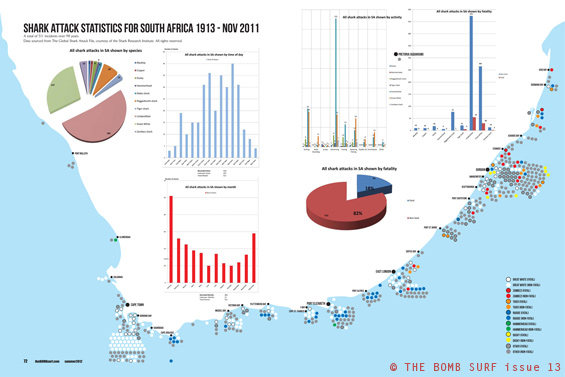 Shark attacks in SA to date - circles with black borders denote fatal attacks.Click the image to view larger.